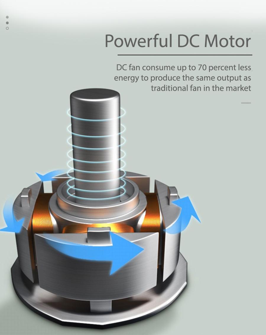 powerful dc motor