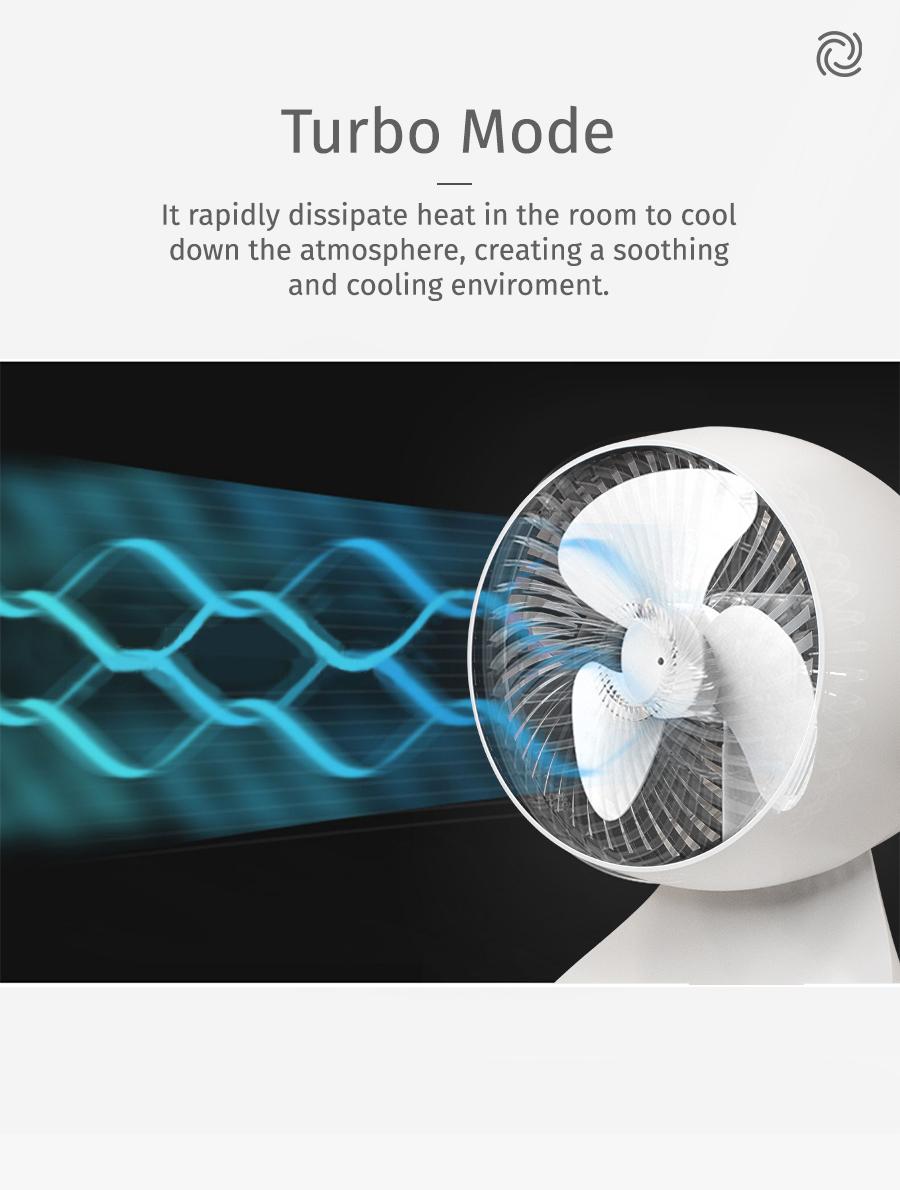 good ventilation turbo mode