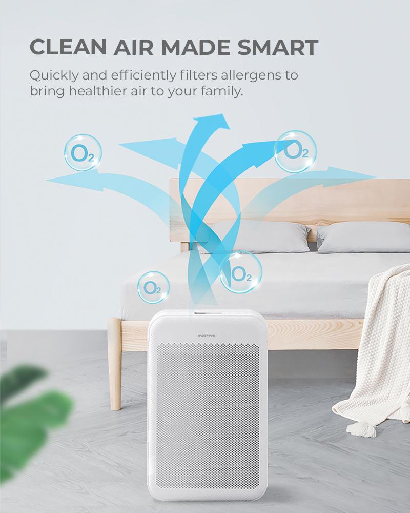 Clean Air made Smart