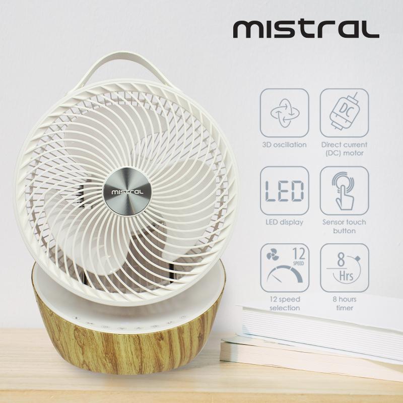 MHV1010DR_high velocity fan usp